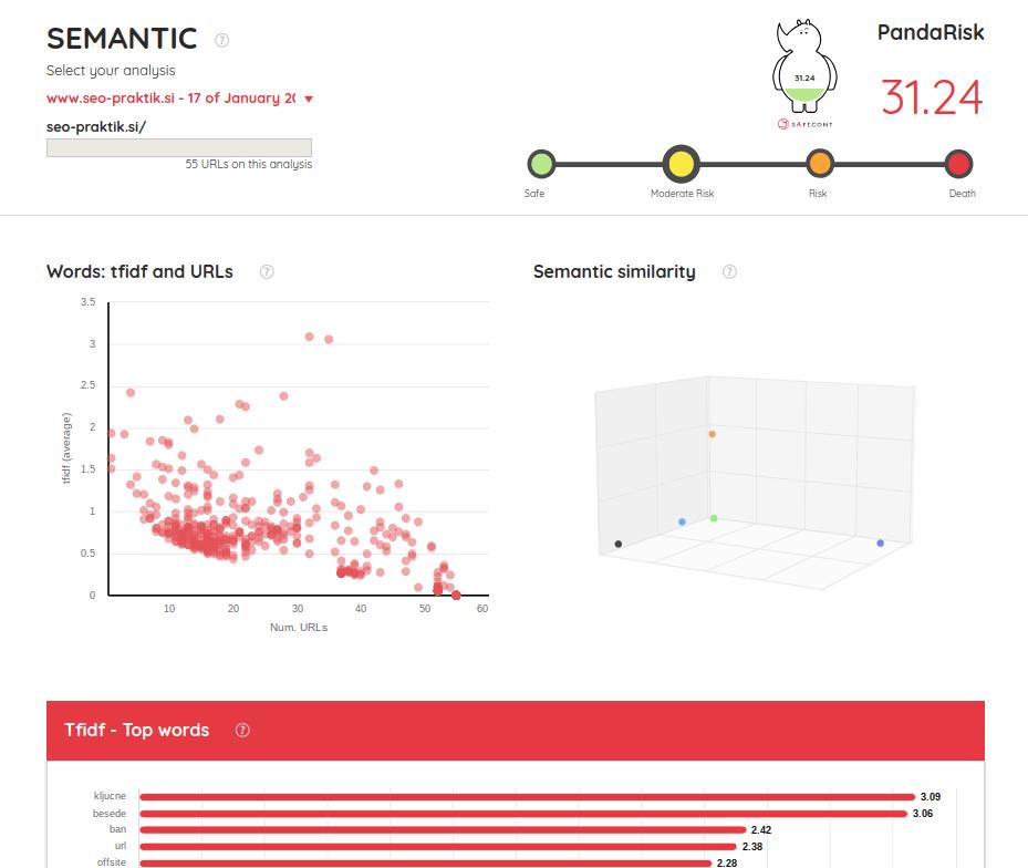 semantična analiza spletne strani