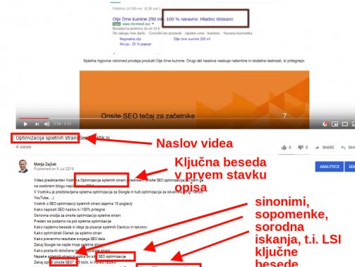 spletna optimizacija za youtube