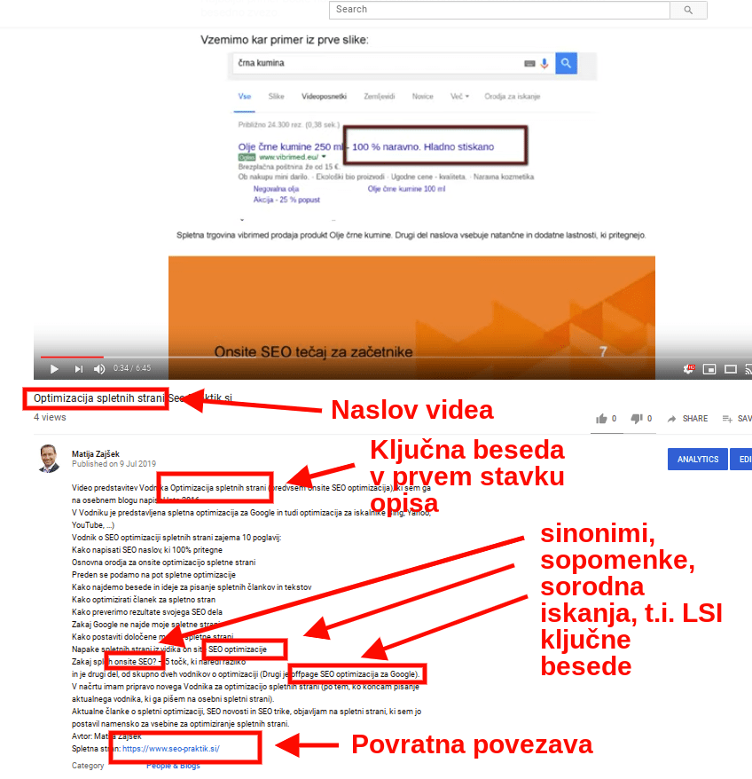 spletna optimizacija za youtube