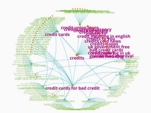 raziskava trga bančništvo