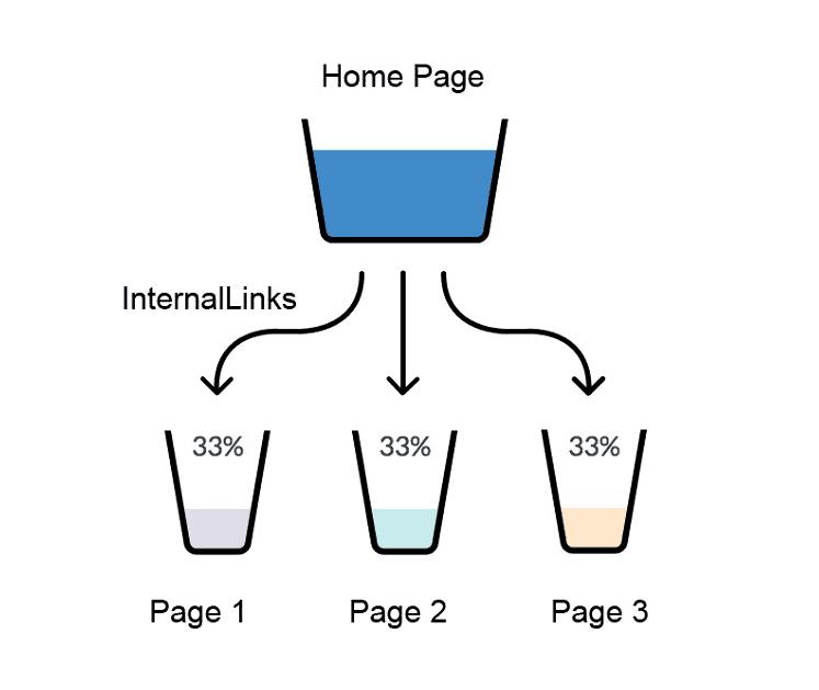 link juice distribucija