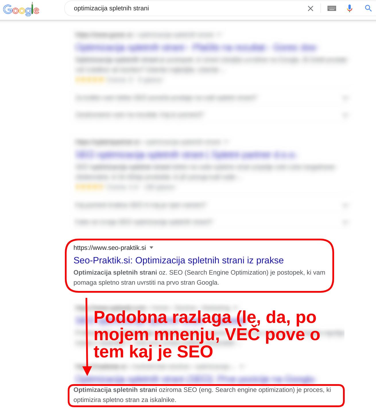 meta opis optimizacija spletnih strani